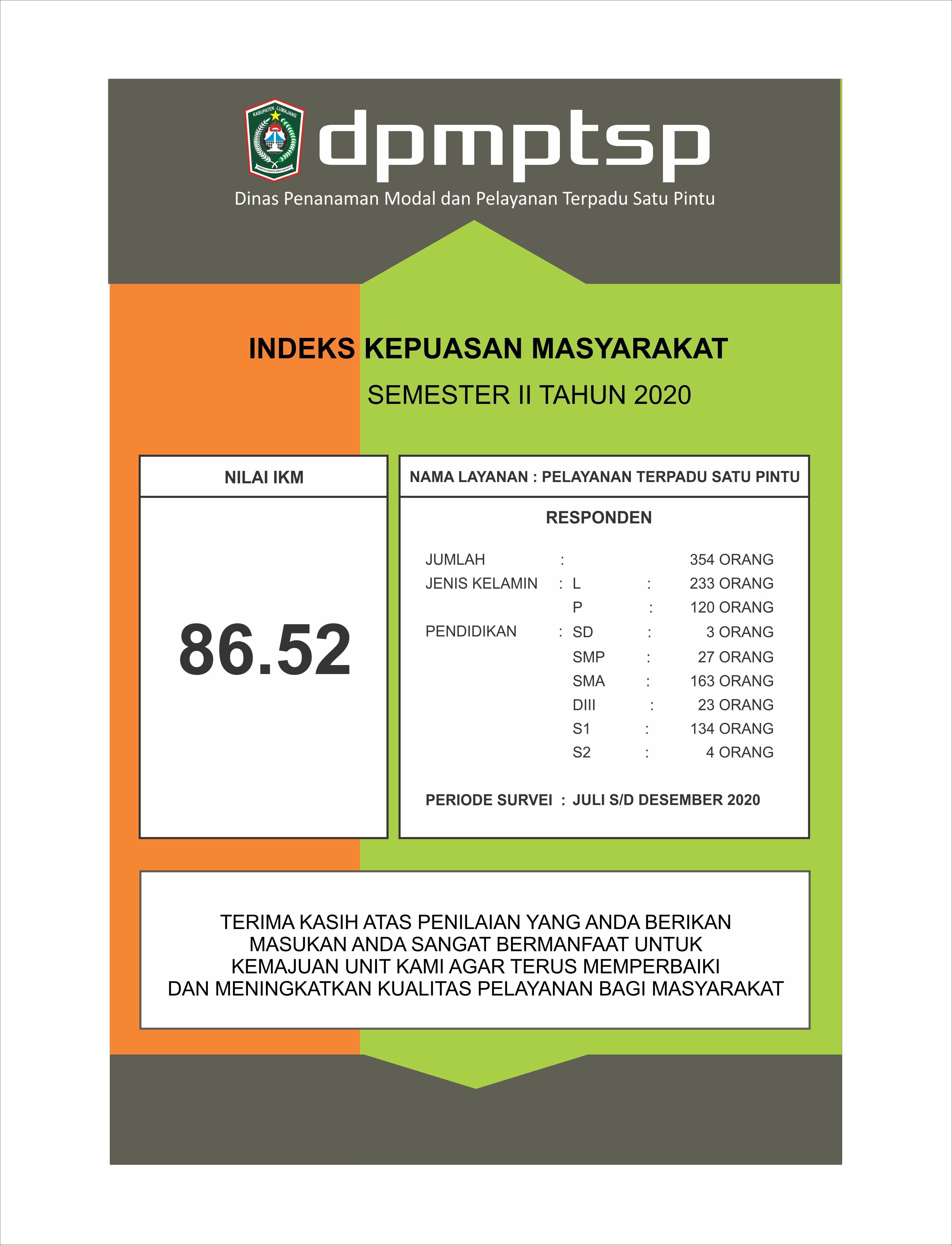 Nilai Indeks Kepuasan Masyarakat Semester II Tahun 2020, DPMPTSP Kabupaten Lumajang